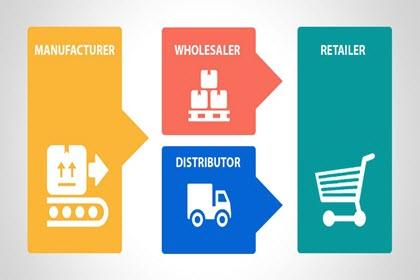 turboly-Wholesale atau Retail?