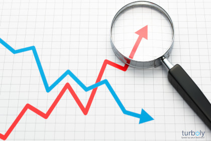 turboly-Menggunakan Teknologi untuk membuat  Inventory Forecasting